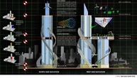 CONCEPT DESIGN: HIGH RISE STRUCTURE IN MUMBAI CITY (INDIA) BY ARCHITECT ASAD PATEL