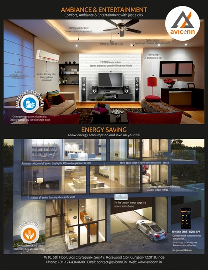 Turnkey Solutions Software For Building Automation Smart Home